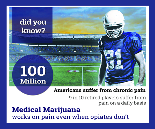 Pot ad featuring football player in pain